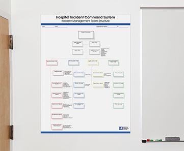 Incident Command System (ICS) Custom Posters